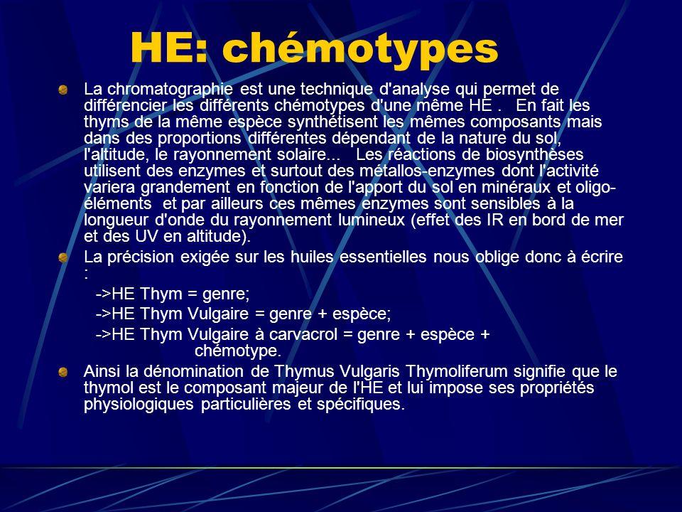 HE: chémotypes La chromatographie est une technique d analyse qui permet de différencier les différents chémotypes d une même HE.