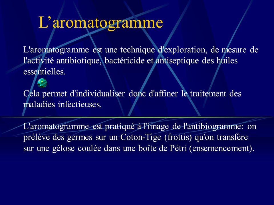 Laromatogramme L aromatogramme est une technique d exploration, de mesure de l activité antibiotique, bactéricide et antiseptique des huiles essentielles.