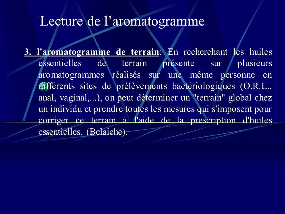 Lecture de laromatogramme 3.