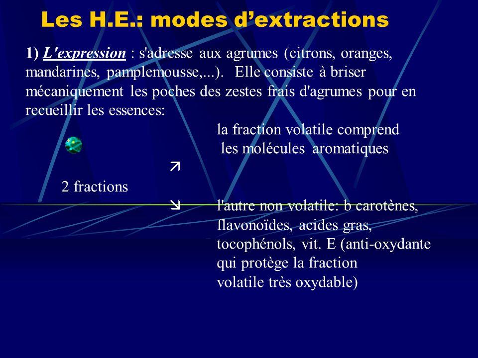 Les H.E.: modes dextractions 1) L expression : s adresse aux agrumes (citrons, oranges, mandarines, pamplemousse,...).