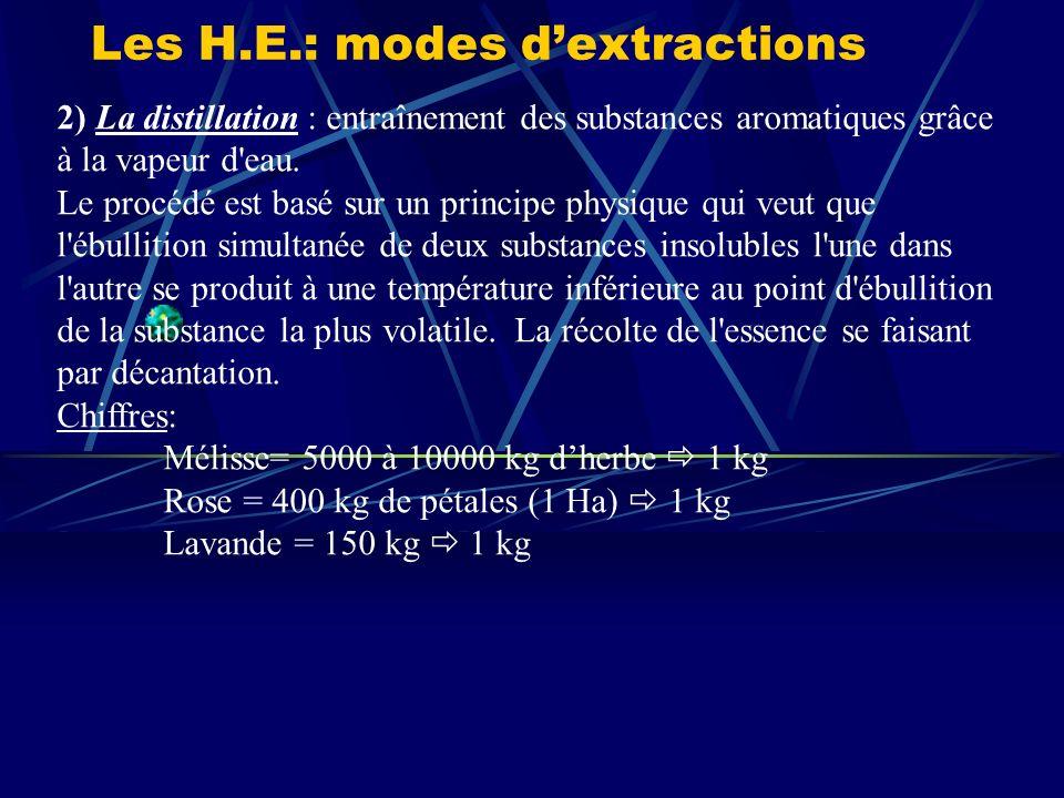 Les H.E.: modes dextractions 2) La distillation : entraînement des substances aromatiques grâce à la vapeur d eau.