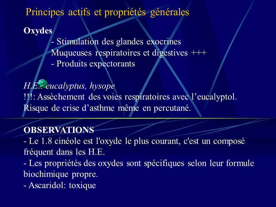 Oxydes - Stimulation des glandes exocrines Muqueuses respiratoires et digestives +++ - Produits expectorants H.E.: eucalyptus, hysope !!!: Assèchement des voies respiratoires avec leucalyptol.