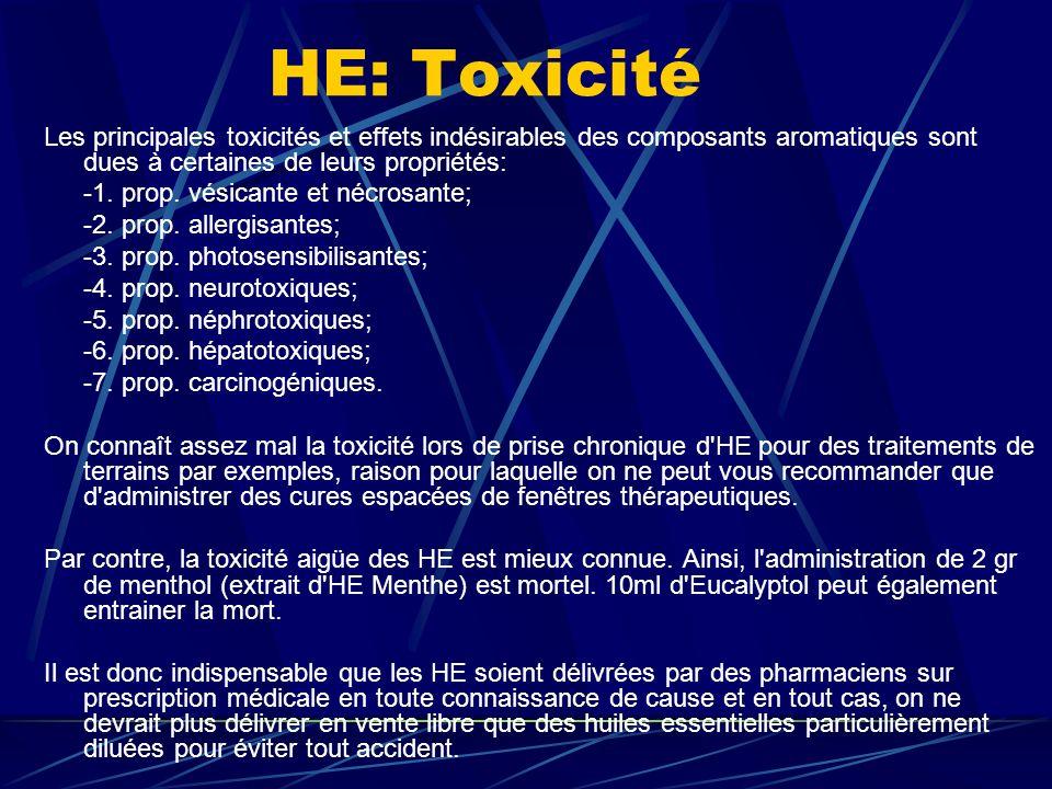 HE: Toxicité Les principales toxicités et effets indésirables des composants aromatiques sont dues à certaines de leurs propriétés: -1.