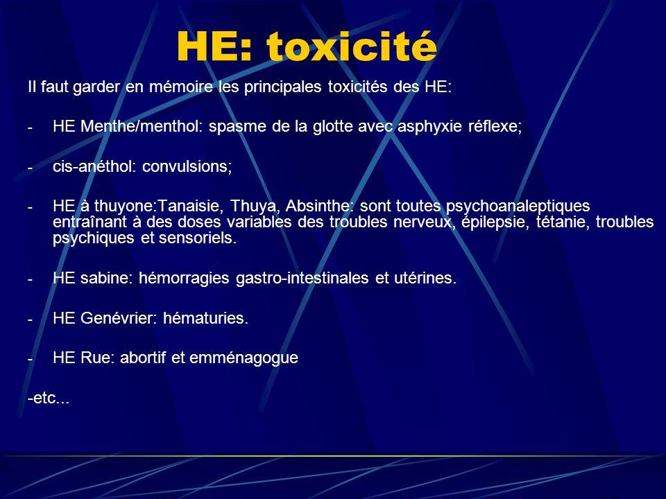 HE: toxicité Il faut garder en mémoire les principales toxicités des HE: - HE Menthe/menthol: spasme de la glotte avec asphyxie réflexe; - cis-anéthol: convulsions; - HE à thuyone:Tanaisie, Thuya, Absinthe: sont toutes psychoanaleptiques entraînant à des doses variables des troubles nerveux, épilepsie, tétanie, troubles psychiques et sensoriels.