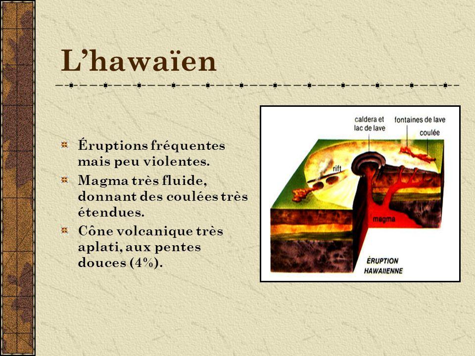 Lhawaïen Éruptions fréquentes mais peu violentes.