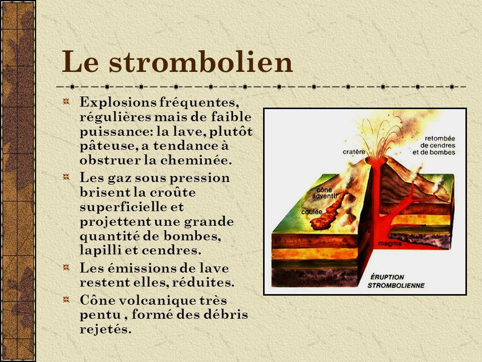 Le strombolien Explosions fréquentes, régulières mais de faible puissance: la lave, plutôt pâteuse, a tendance à obstruer la cheminée.