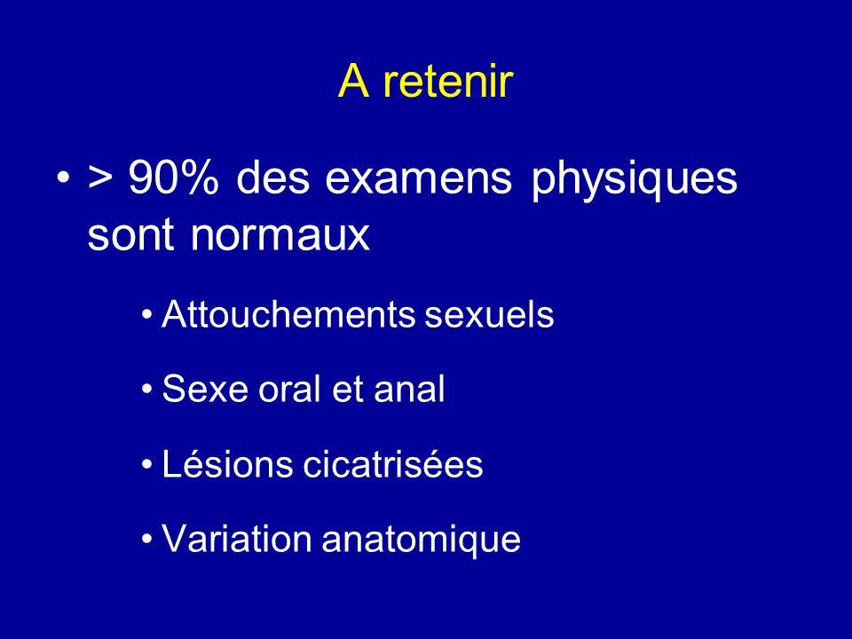 A retenir > 90% des examens physiques sont normaux Attouchements sexuels Sexe oral et anal Lésions cicatrisées Variation anatomique
