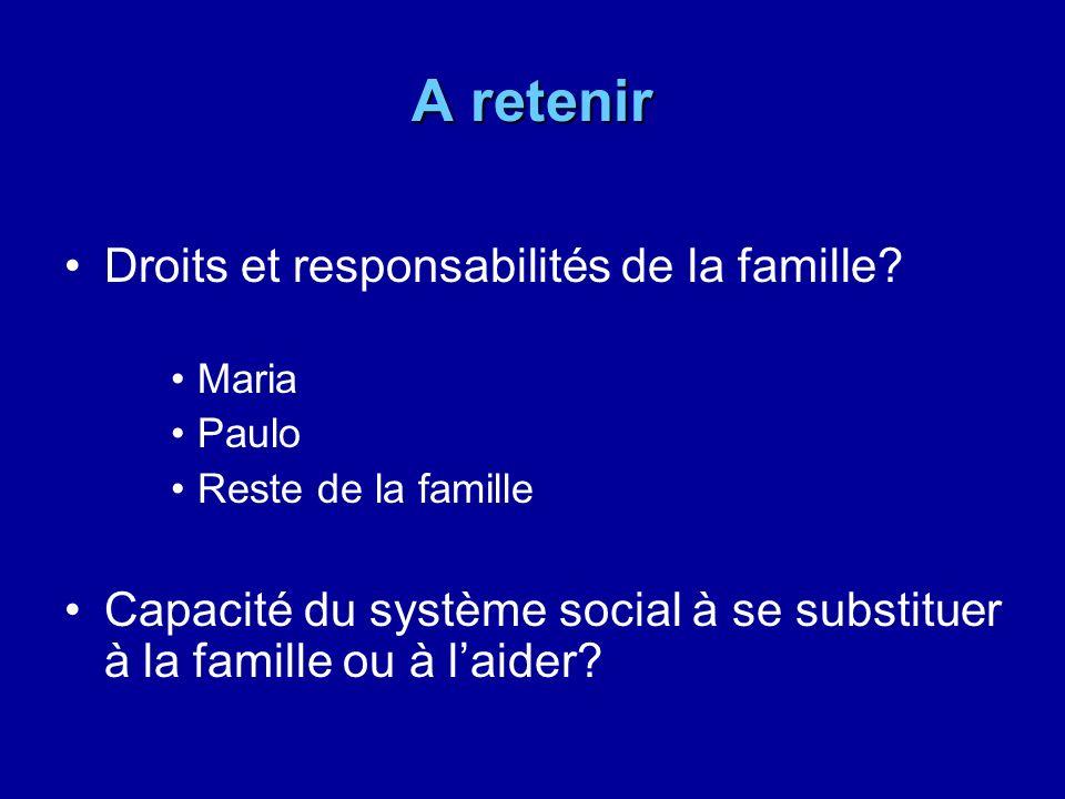 A retenir Droits et responsabilités de la famille? Maria Paulo Reste de la famille Capacité du système social à se substituer à la famille ou à laider