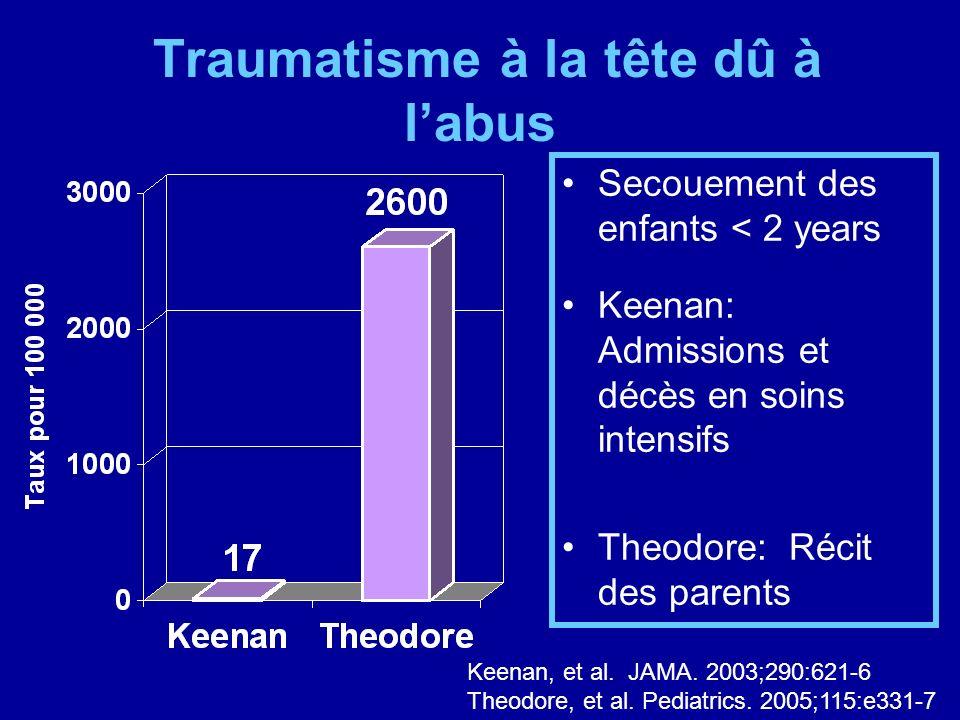 Traumatisme à la tête dû à labus Secouement des enfants < 2 years Keenan: Admissions et décès en soins intensifs Theodore: Récit des parents Keenan, e