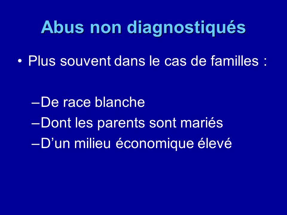 Abus non diagnostiqués Plus souvent dans le cas de familles : –De race blanche –Dont les parents sont mariés –Dun milieu économique élevé