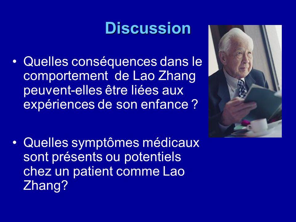 Discussion Quelles conséquences dans le comportement de Lao Zhang peuvent-elles être liées aux expériences de son enfance ? Quelles symptômes médicaux