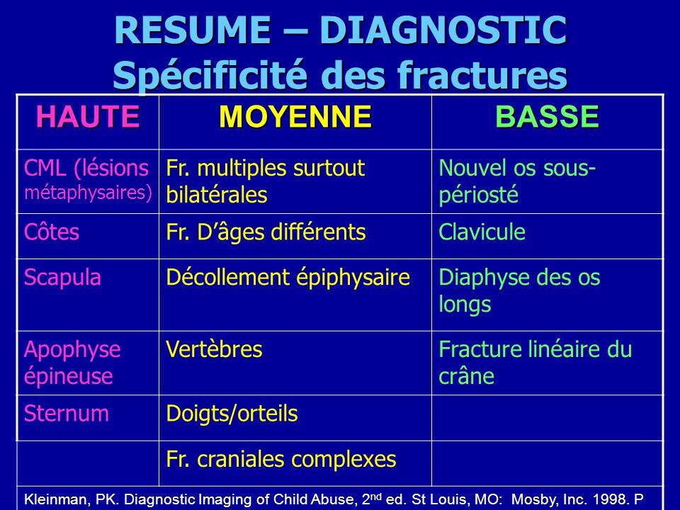 RESUME – DIAGNOSTIC Spécificité des fractures HAUTEMOYENNEBASSE CML (lésions métaphysaires) Fr. multiples surtout bilatérales Nouvel os sous- périosté
