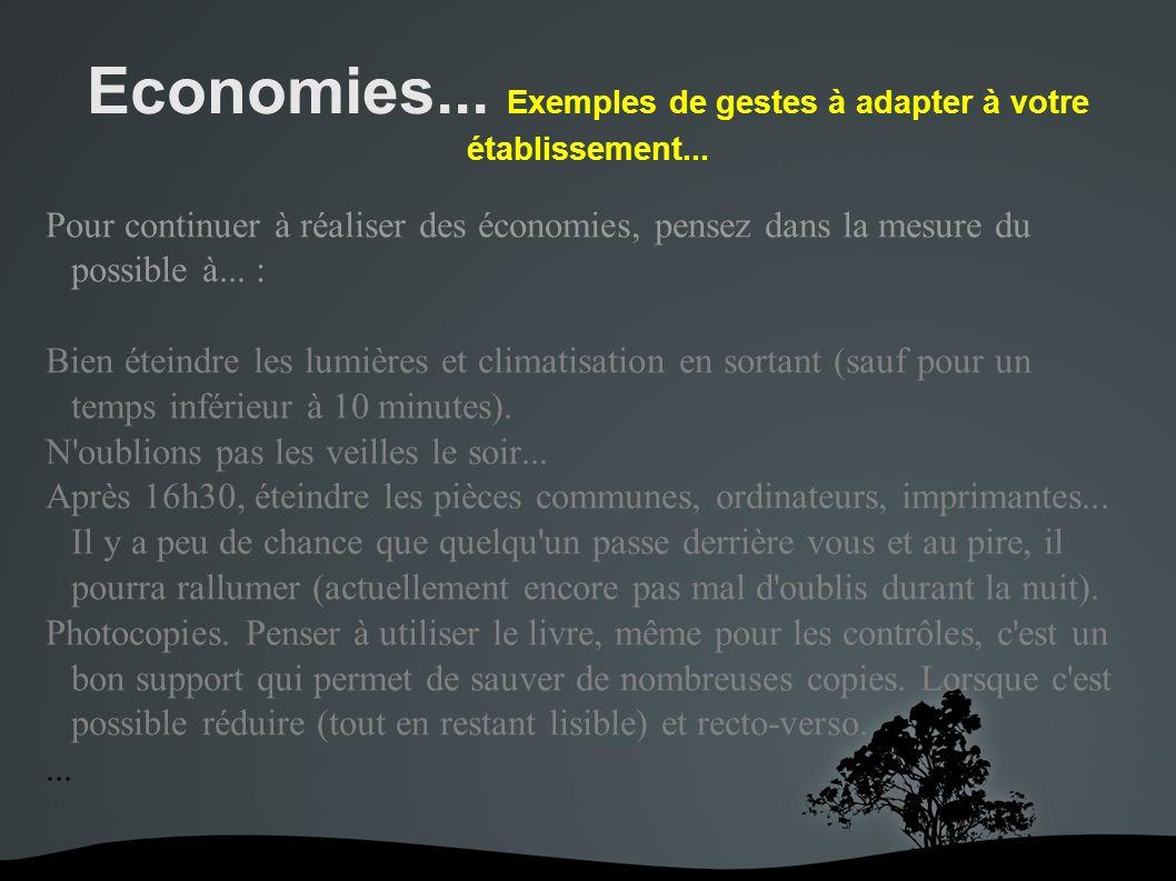 Economies... Exemples de gestes à adapter à votre établissement...
