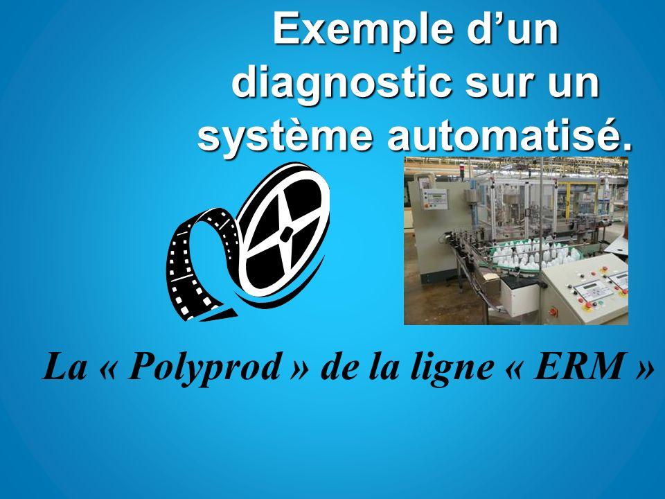 Exemple dun diagnostic sur un système automatisé. La « Polyprod » de la ligne « ERM »