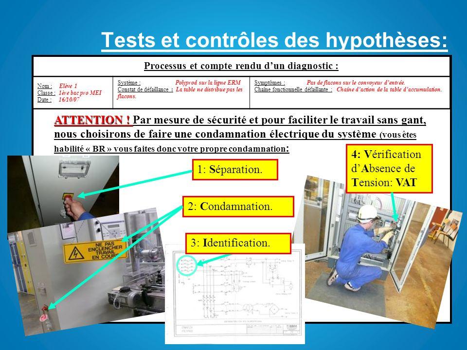 Tests et contrôles des hypothèses: Processus et compte rendu dun diagnostic : Nom : Elève 1 Classe : 1ère bac pro MEI Date : 16/10/07 Système : Polypr