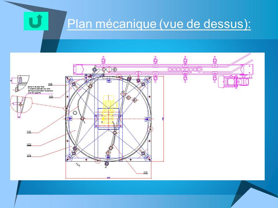 Plan mécanique (vue de dessus):