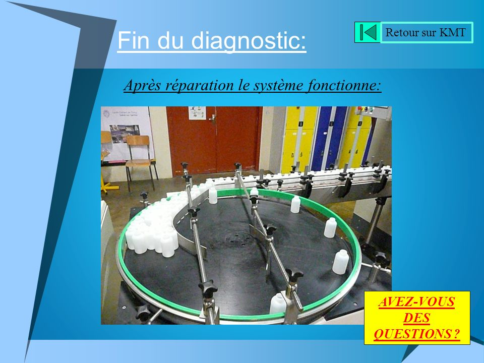 Fin du diagnostic: Après réparation le système fonctionne: Retour sur KMT AVEZ-VOUS DES QUESTIONS ?