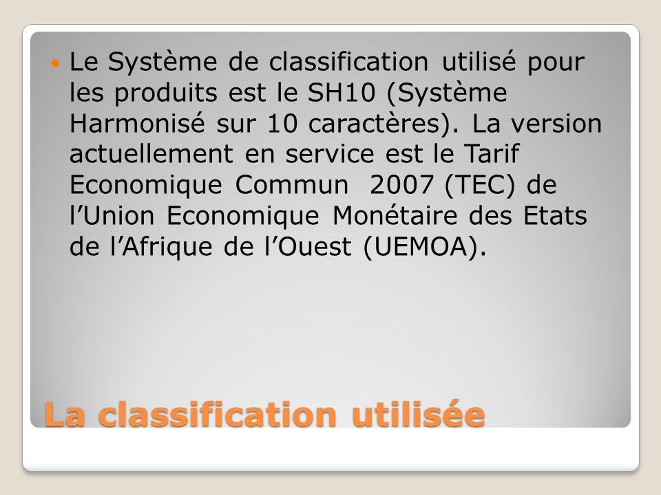 La classification utilisée Le Système de classification utilisé pour les produits est le SH10 (Système Harmonisé sur 10 caractères).