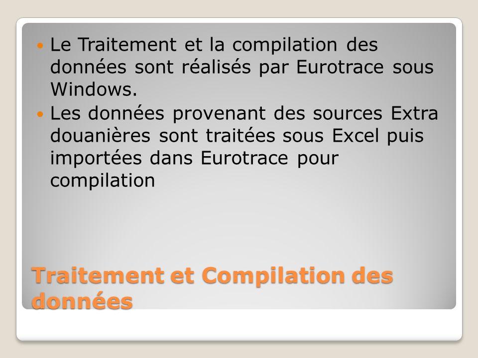 Traitement et Compilation des données Le Traitement et la compilation des données sont réalisés par Eurotrace sous Windows.