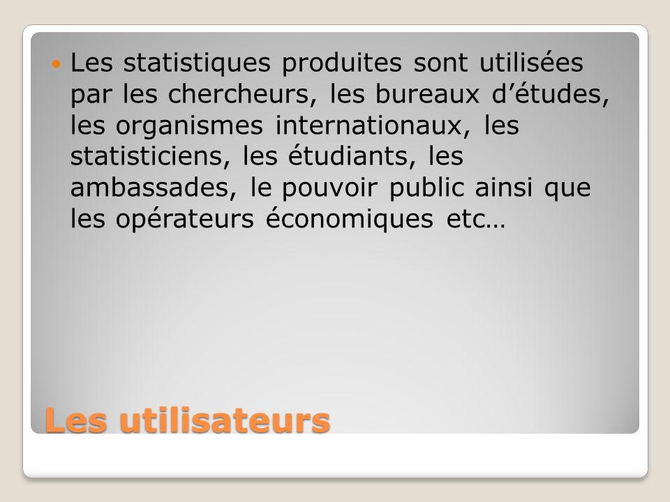 Les utilisateurs Les statistiques produites sont utilisées par les chercheurs, les bureaux détudes, les organismes internationaux, les statisticiens, les étudiants, les ambassades, le pouvoir public ainsi que les opérateurs économiques etc…