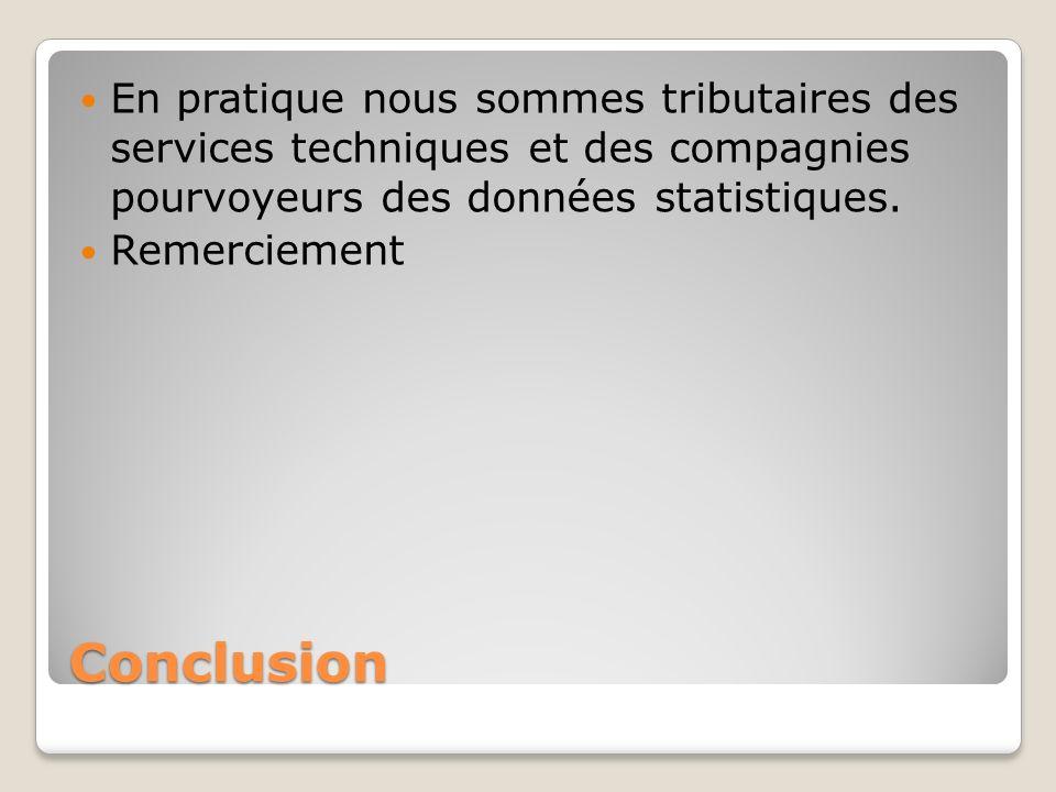 Conclusion En pratique nous sommes tributaires des services techniques et des compagnies pourvoyeurs des données statistiques.