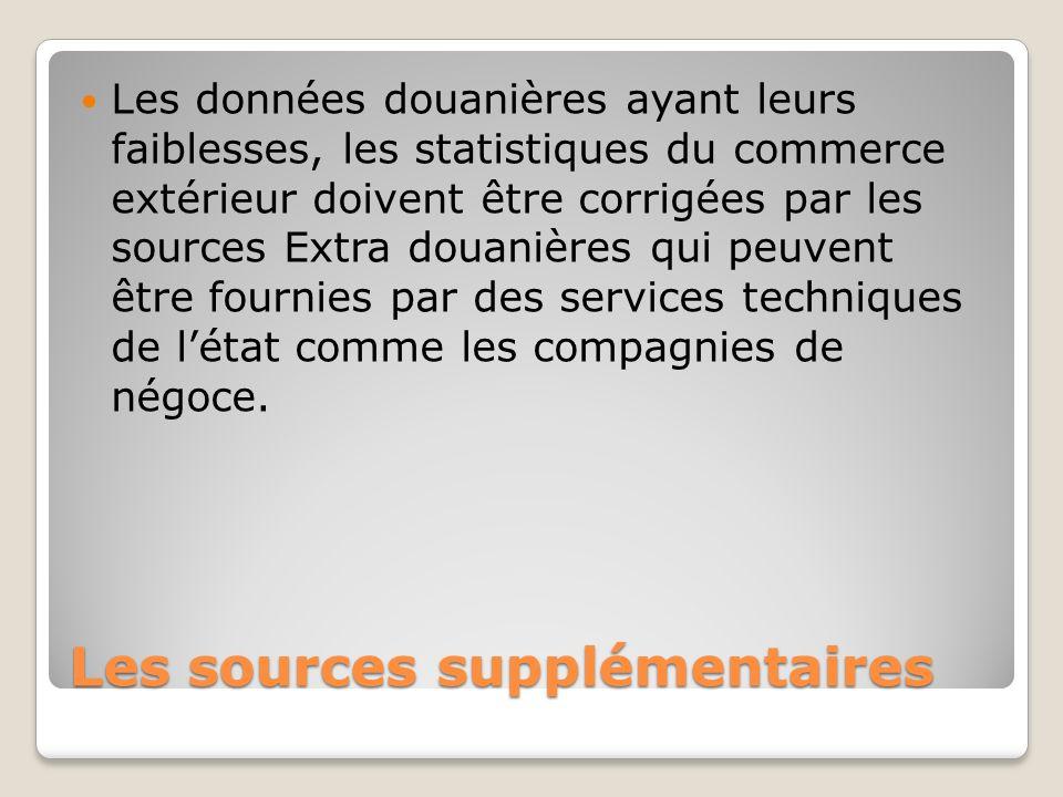 Les sources supplémentaires Les données douanières ayant leurs faiblesses, les statistiques du commerce extérieur doivent être corrigées par les sources Extra douanières qui peuvent être fournies par des services techniques de létat comme les compagnies de négoce.