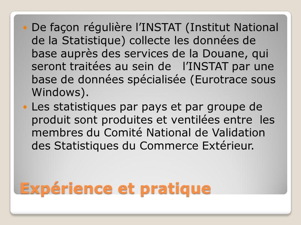 Expérience et pratique De façon régulière lINSTAT (Institut National de la Statistique) collecte les données de base auprès des services de la Douane, qui seront traitées au sein de lINSTAT par une base de données spécialisée (Eurotrace sous Windows).