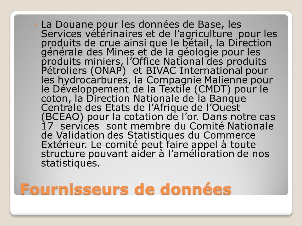 Fournisseurs de données La Douane pour les données de Base, les Services vétérinaires et de lagriculture pour les produits de crue ainsi que le bétail, la Direction générale des Mines et de la géologie pour les produits miniers, lOffice National des produits Pétroliers (ONAP) et BIVAC International pour les hydrocarbures, la Compagnie Malienne pour le Développement de la Textile (CMDT) pour le coton, la Direction Nationale de la Banque Centrale des Etats de lAfrique de lOuest (BCEAO) pour la cotation de lor.