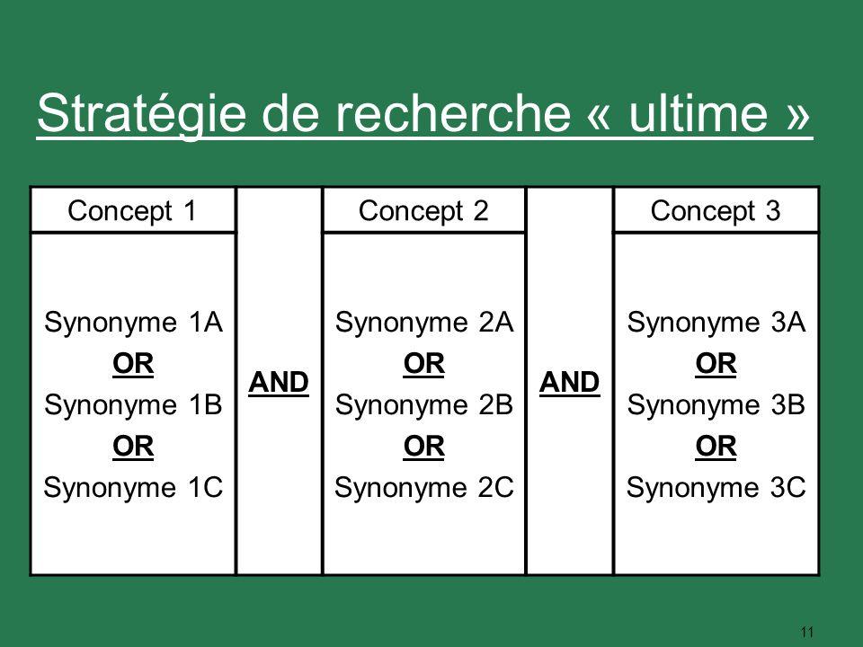 11 Stratégie de recherche « ultime » Concept 1 AND Concept 2 AND Concept 3 Synonyme 1A OR Synonyme 1B OR Synonyme 1C Synonyme 2A OR Synonyme 2B OR Syn