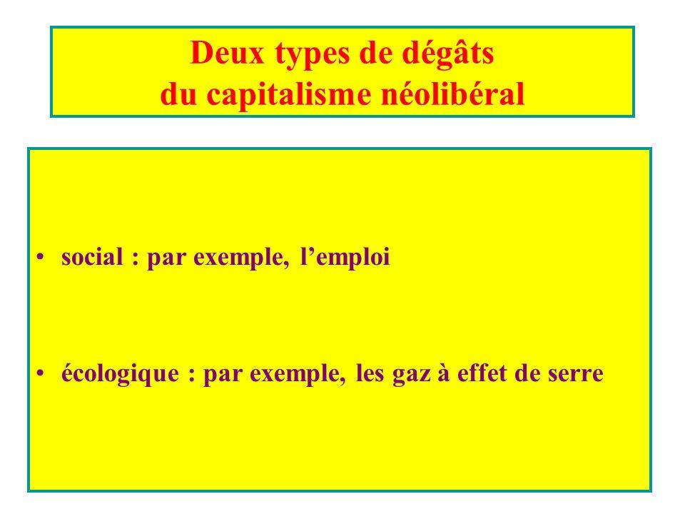 Deux types de dégâts du capitalisme néolibéral social : par exemple, lemploi écologique : par exemple, les gaz à effet de serre