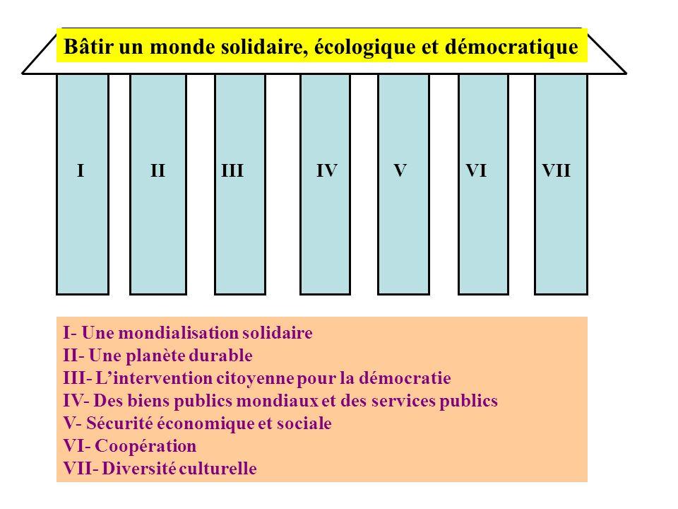 I IIIII IV VVIVII I- Une mondialisation solidaire II- Une planète durable III- Lintervention citoyenne pour la démocratie IV- Des biens publics mondiaux et des services publics V- Sécurité économique et sociale VI- Coopération VII- Diversité culturelle Bâtir un monde solidaire, écologique et démocratique