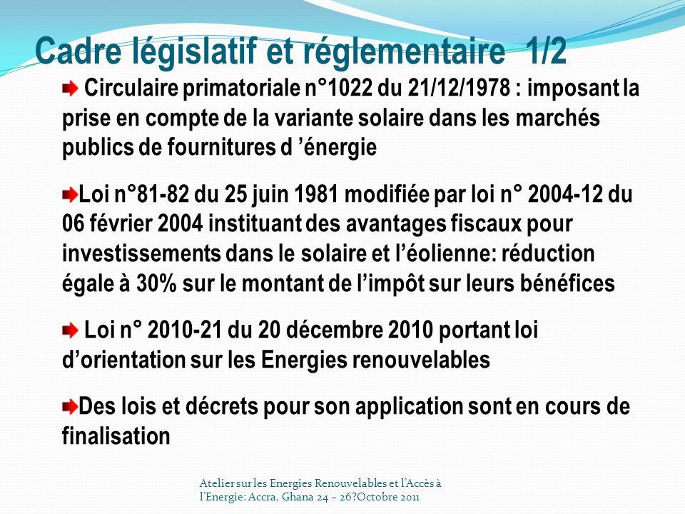 Cadre législatif et réglementaire 1/2 Circulaire primatoriale n°1022 du 21/12/1978 : imposant la prise en compte de la variante solaire dans les march