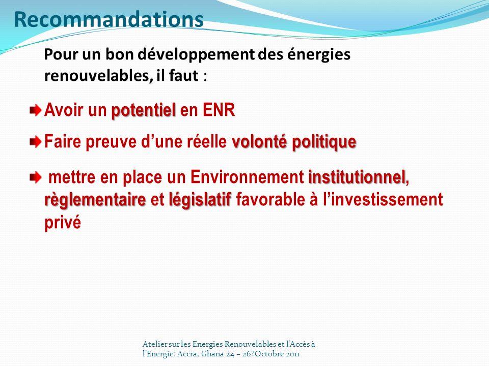 Recommandations Pour un bon développement des énergies renouvelables, il faut : potentiel Avoir un potentiel en ENR volonté politique Faire preuve dun
