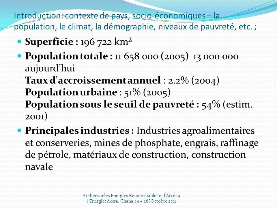 Introduction: contexte de pays, socio-économiques – la population, le climat, la démographie, niveaux de pauvreté, etc. ; Superficie : 196 722 km² Pop