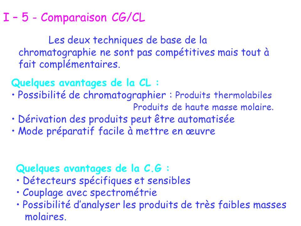 Quelques avantages de la C.G : Détecteurs spécifiques et sensibles Couplage avec spectrométrie Possibilité danalyser les produits de très faibles mass