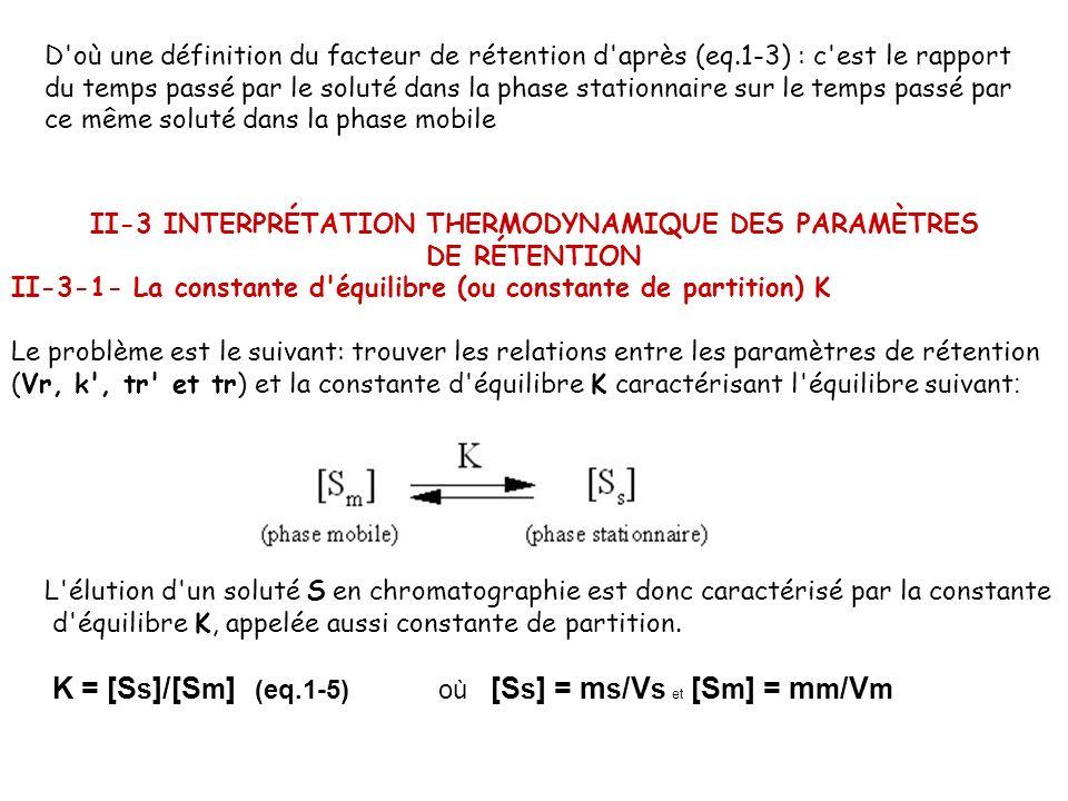 D'où une définition du facteur de rétention d'après (eq.1-3) : c'est le rapport du temps passé par le soluté dans la phase stationnaire sur le temps p