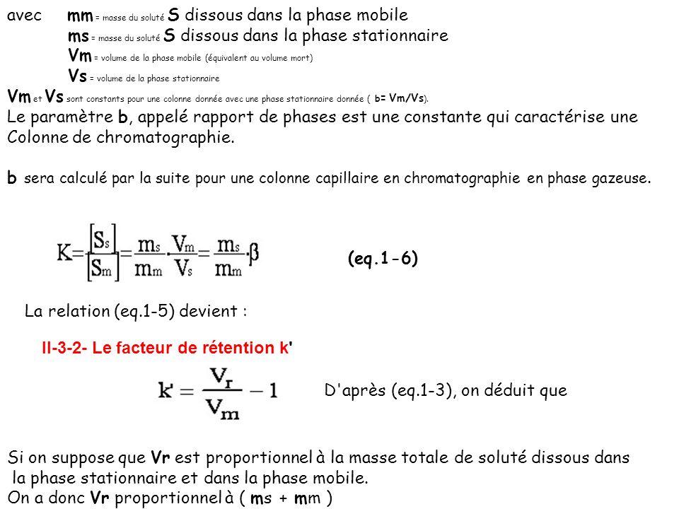 avec m m = masse du soluté S dissous dans la phase mobile m s = masse du soluté S dissous dans la phase stationnaire V m = volume de la phase mobile (