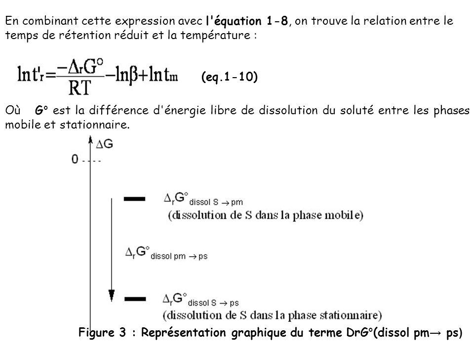 En combinant cette expression avec l'équation 1-8, on trouve la relation entre le temps de rétention réduit et la température : (eq.1-10) Où G° est la