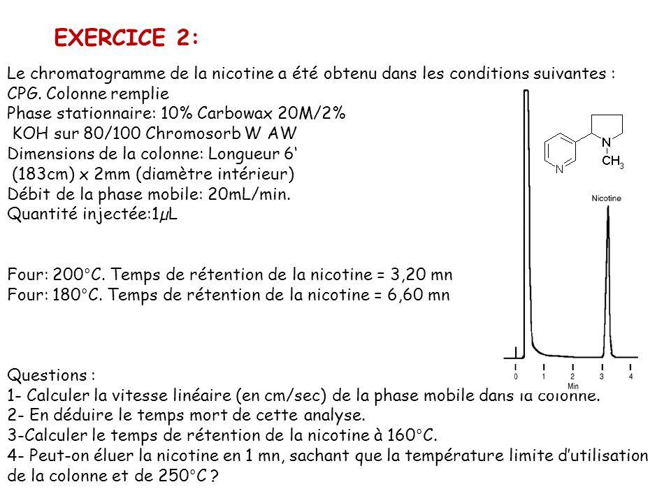 EXERCICE 2: Le chromatogramme de la nicotine a été obtenu dans les conditions suivantes : CPG. Colonne remplie Phase stationnaire: 10% Carbowax 20M/2%