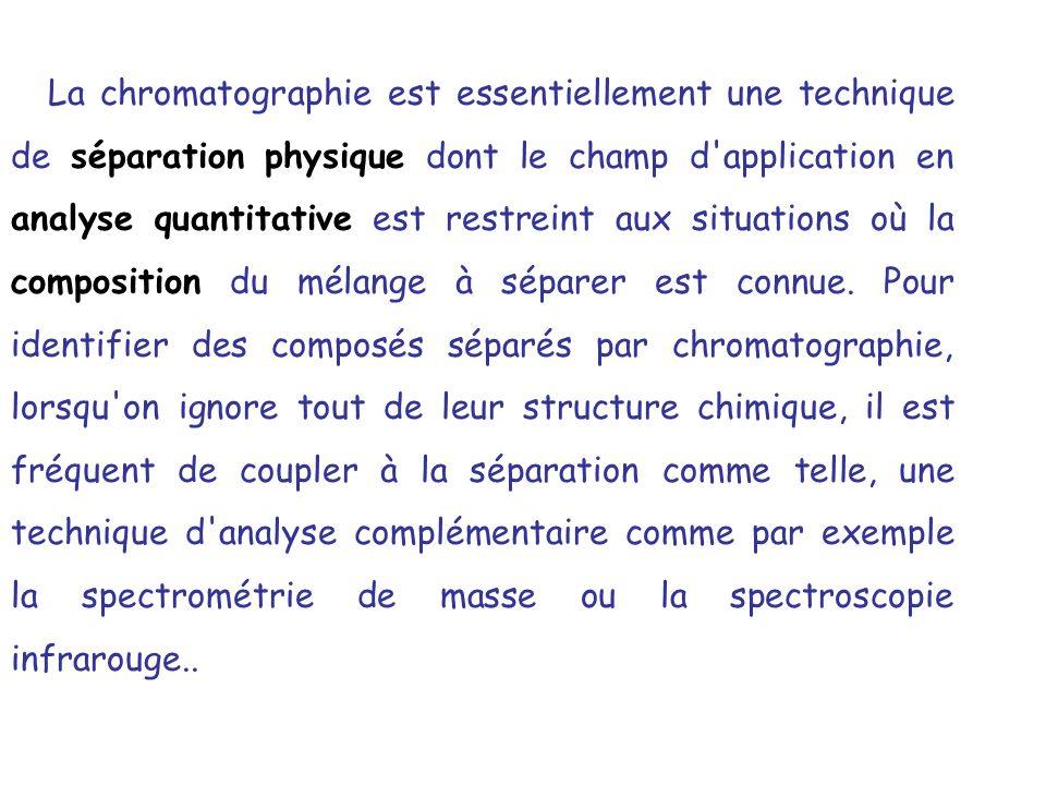 La chromatographie est essentiellement une technique de séparation physique dont le champ d'application en analyse quantitative est restreint aux situ