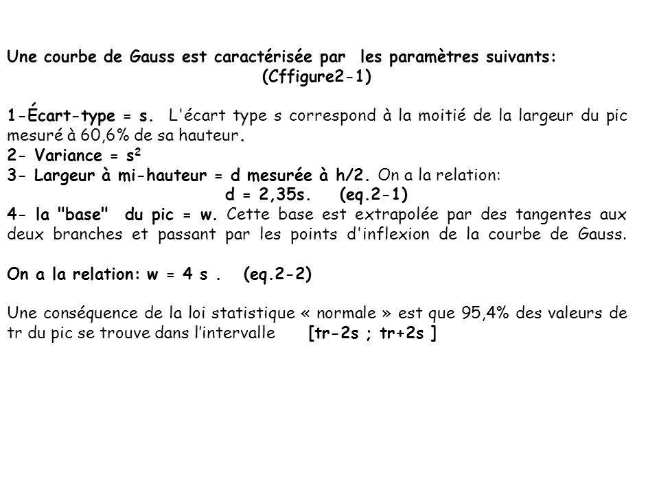 Une courbe de Gauss est caractérisée par les paramètres suivants: (Cffigure2-1) 1-Écart-type = s. L'écart type s correspond à la moitié de la largeur