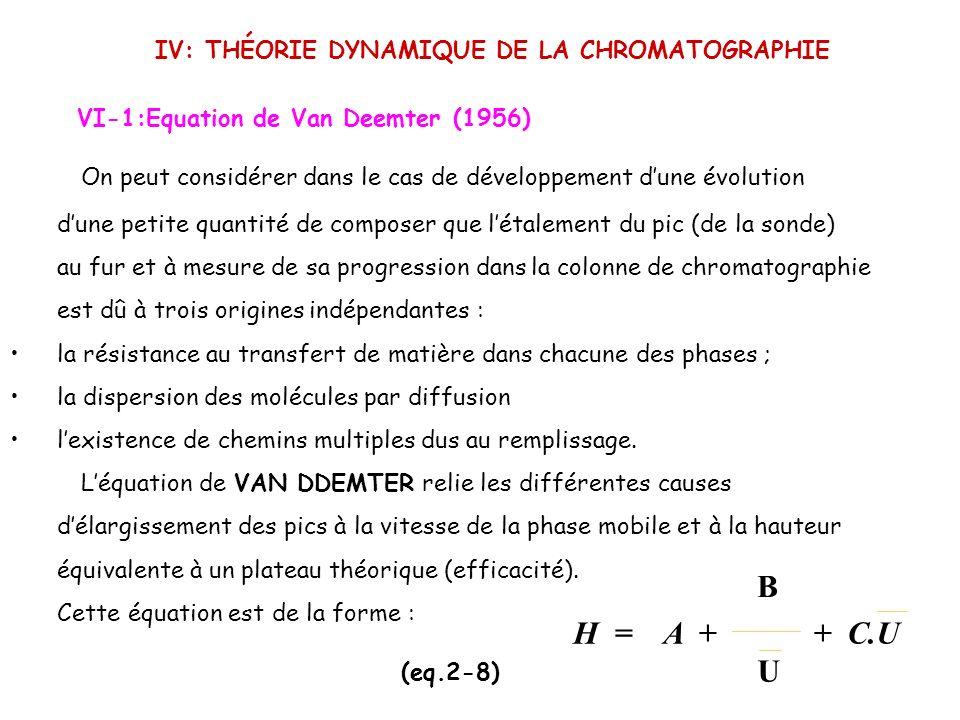 VI-1:Equation de Van Deemter (1956) On peut considérer dans le cas de développement dune évolution dune petite quantité de composer que létalement du