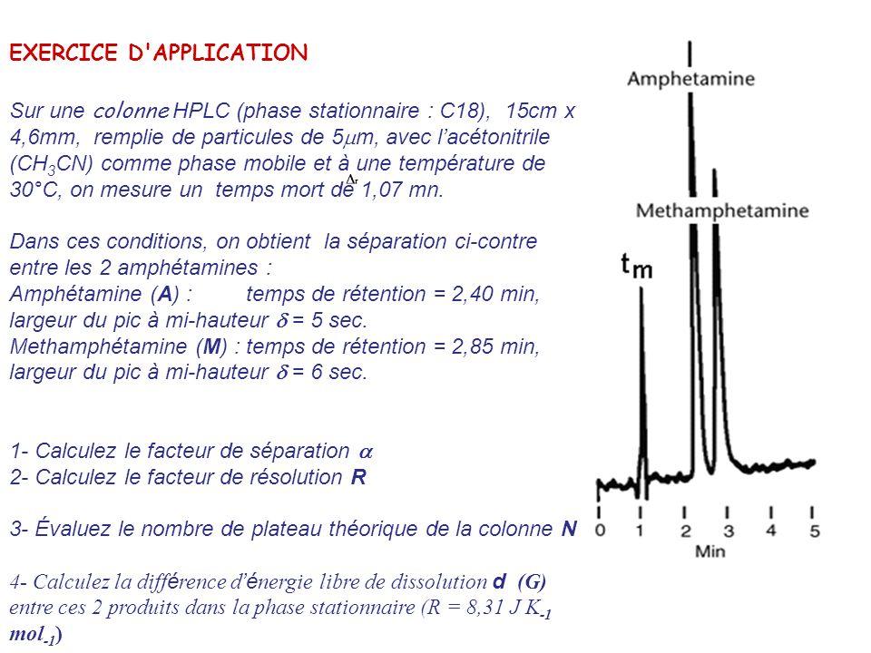 Sur une colonne HPLC (phase stationnaire : C18), 15cm x 4,6mm, remplie de particules de 5 m, avec lacétonitrile (CH 3 CN) comme phase mobile et à une