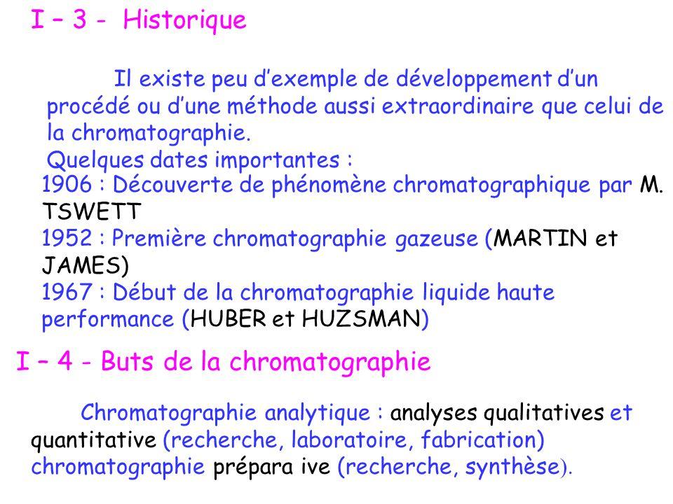Chromatographie analytique : analyses qualitatives et quantitative (recherche, laboratoire, fabrication) chromatographie prépara ive (recherche, synth