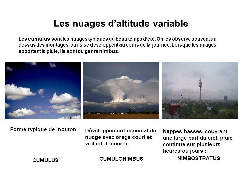 Les nuages daltitude variable Les cumulus sont les nuages typiques du beau temps dété. On les observe souvent au dessus des montages, où ils se dévelo