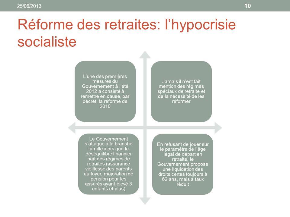 Réforme des retraites: lhypocrisie socialiste 10 25/06/2013