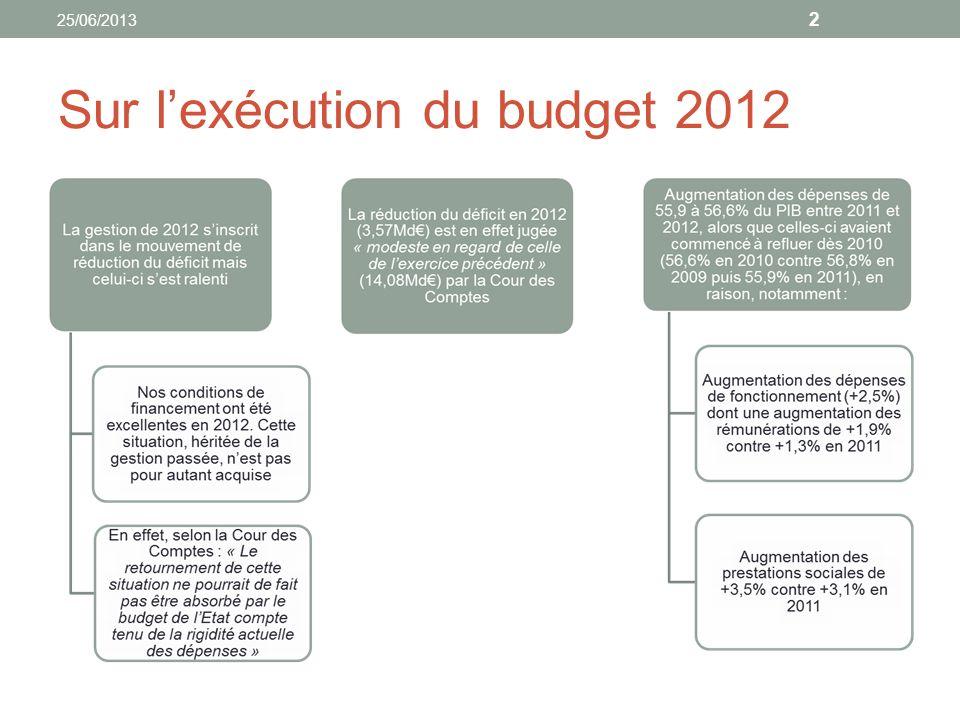 Sur lexécution du budget 2012 2 25/06/2013
