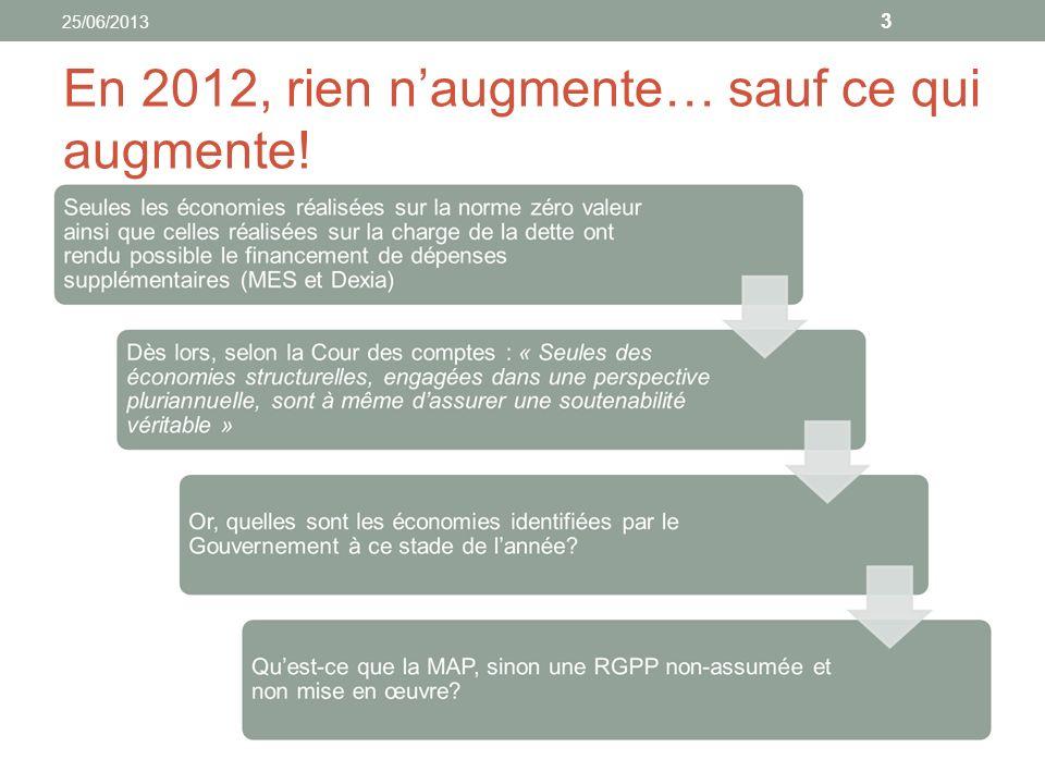 En 2012, rien naugmente… sauf ce qui augmente! 3 25/06/2013