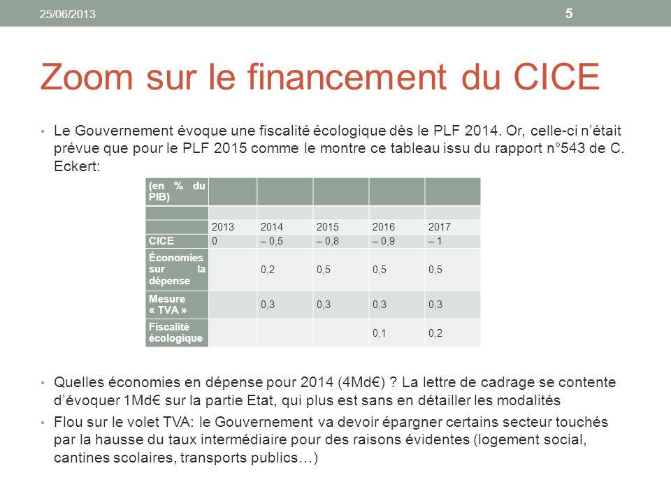 Zoom sur le financement du CICE Le Gouvernement évoque une fiscalité écologique dès le PLF 2014. Or, celle-ci nétait prévue que pour le PLF 2015 comme