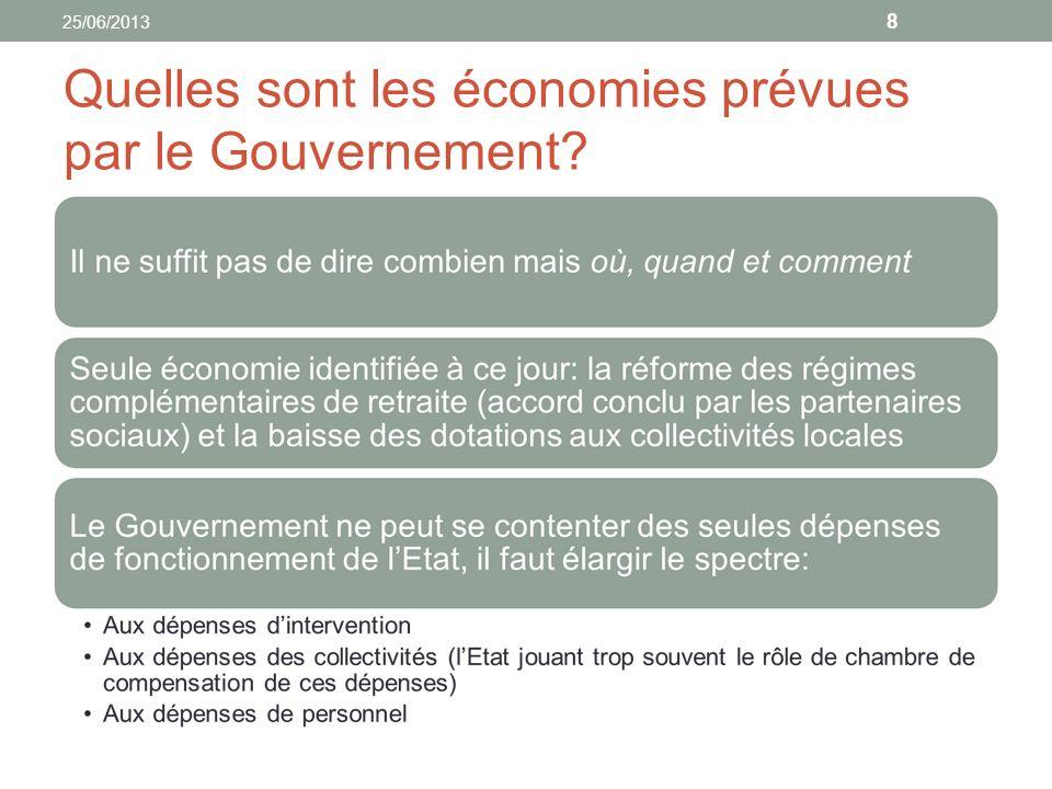 Quelles sont les économies prévues par le Gouvernement 8 25/06/2013